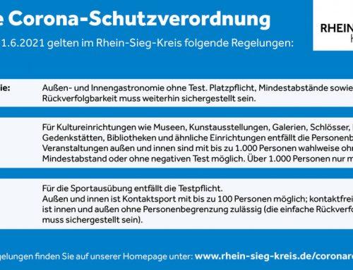 Inzidenzstufe 1 für das Land NRW – Weitere Öffnungen auch im Rhein-Sieg-Kreis